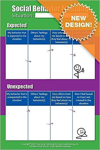 Social Behavior Map Dry Erase Poster: 9782403605563: Amazon.com: Books