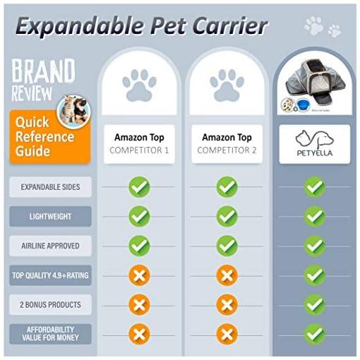 7b2bda8b05 PETYELLA Luxury Pet Carrier + Fleece Blanket & Bowl – Airline Approved ...