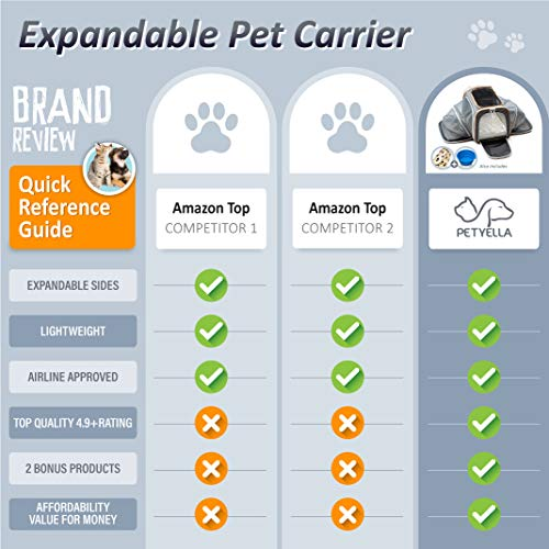 PETYELLA Luxury Pet Carrier + Fleece Blanket & Bowl - Airline Approved Innovative Design - Lightweight Dog & Cat Carrier by PETYELLA (Image #2)