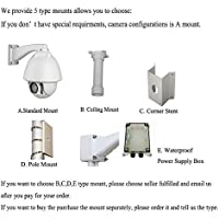 IMPORX Camera Bracket Mount - 5 Types for Choose