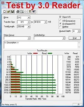 QUMOX 2pcs Pack 16GB Micro SD Memory Card Class 10 UHS-I 16 GB 16Go Go Carte memoire HighSpeed Write Speed 12MB//S Read Speed Upto 70MB//S