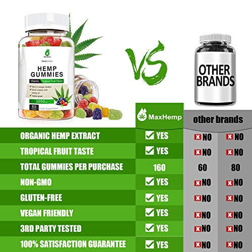 2Pack-Hemp Gummies 3000MG/160 Sweets- Anxiety & Stress Relief- 100% Natural Premium Hemp Extracts Infused