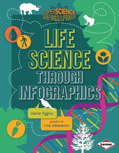 Life Cycles Through Infographics (Super Science Infographics) by Nadia Higgins (2013-08-01)