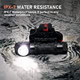 WOWTAC A2S LED Headlamp Headlight 6 Modes Max 1050