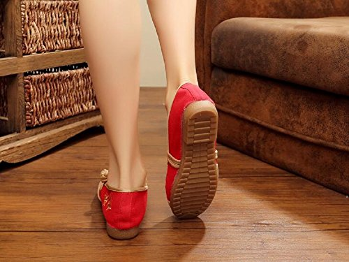 Lazutom - Ballet mujer Red