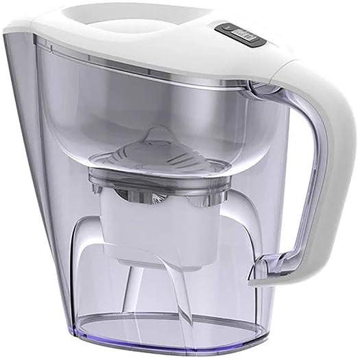 WHZWH Jarra con Filtro de Agua con 1 Filtro estándar, Jarra - Lo Mejor para Agua Limpia y filtrada al Instante - Purificador de 3.5 litros y Filtro de alcalinidad (Blanco): Amazon.es: Hogar