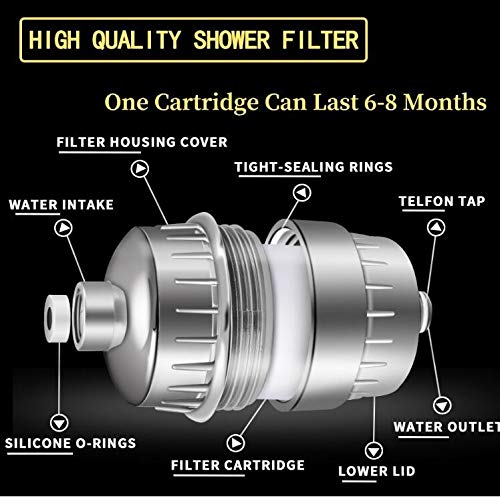 Shower Filter, 15-Stage High Output Luxury Universal Shower Filter (Chrome) with Replaceable Filter Cartridge Prevents Hair and Skin Dryness, Remove Chlorine and Heavy Metals, Soften Hard Water