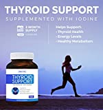Thyroid Support with Iodine