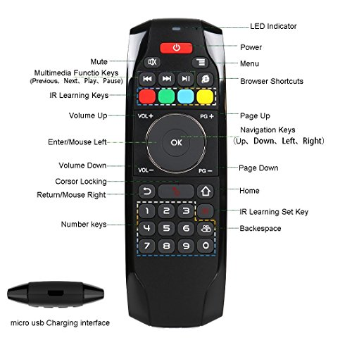 Air Mouse Remote, PTVDISPLAY 2.4G IR Learning Mouse Remote Control with Keyboard for Android TV Box Smart Projector MAC Pad HTPC iOS PC Windows Computer (Black) by PTVDISPLAY (Image #5)