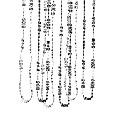 Best Class Of Necklaces - 2018 Silver & Black Bead Necklaces Review