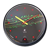 Basil & Berries--12.75'' Fashion Wall Clock