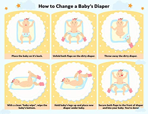 How to Change a Baby's Diaper Poster Gift and Instructional Poster