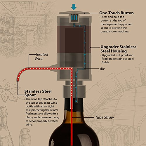 Electric Wine Aerator Dispenser Pump - Portable and Automatic Bottle Breather Tap Machine - Air Decanter Diffuser System for Red and White Wine w/Unique Metal Pourer Spout - NutriChef PSLWPMP50 by NutriChef (Image #2)
