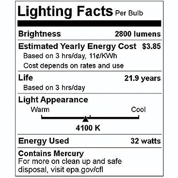 2535 Lumens 32 W T8 Philips Lighting Ceramalux Alto 379024 U-Bent Fluorescent Lamp Bi-Pin G13 Medium Fluorescent Lamp