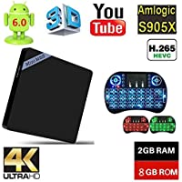 Mini M8S III Amlogic S905X Android 6.0 TV BOX Quad Core 2GB 8GB with Backlit keyboard Support WiFi LAN BT4.0 4K H.265