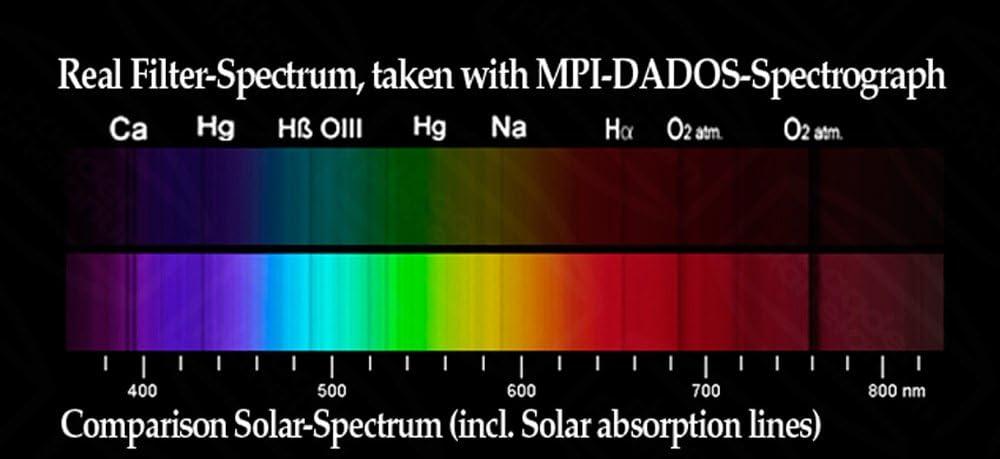 Baader Planetarium 1.25 Neutral Density 0.9 Multicoated Filter