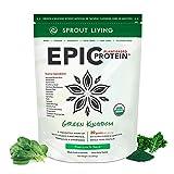 Organic & Green Living promo codes
