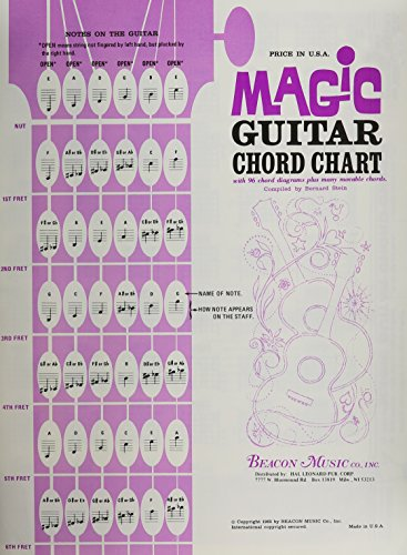 50394200 - Magic Guitar Chord Chart