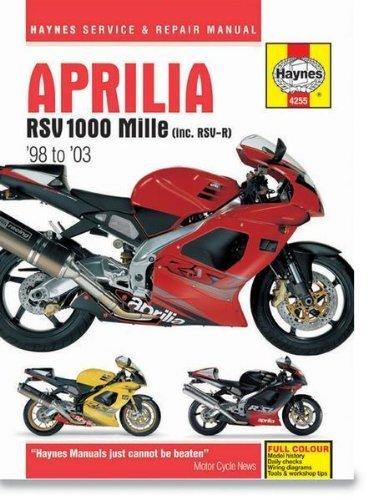UPC 699414004645, Haynes Repair Manual - RSV 1000 Mille 4255