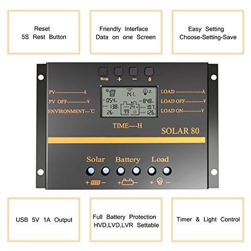 80A Solar Charge Controller, 12V 24V System 1920W Solar Power PWM Charge Controller by PowMr (Image #4)