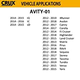 CRUX AVITY-01 Audio/Video Input Kit for OEM