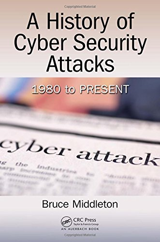 A History Of Cyber Security Attacks  1980 To Present