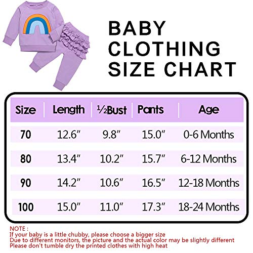 Infant Baby Girl Clothes Cute Sweatshirt Set Rainbow Rose Printed Sweatsuit+Ruffle Sweatpants Fall Winter Outfit Set