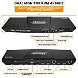 2-Port Dual Monitor KVM – HDMI + HDMI – 4K 60HZ