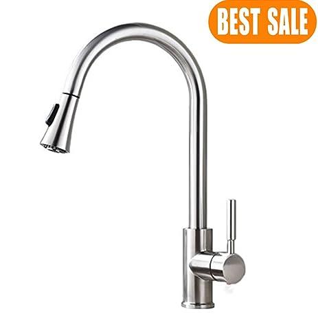 ... Hansgrohe Br Kitchen Sink Sprayer Head Replacement. Diy Kitchen Sink  ... On Sink Spray ...