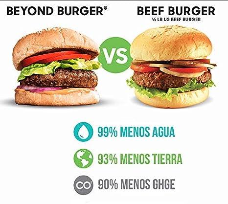 Beyond Meat Burger | Hamburguesa 100% Vegetal | Plant Based | Sin Gluten | Sin Soja | Vegano | 2 porciones (227g) (Pack de 5)