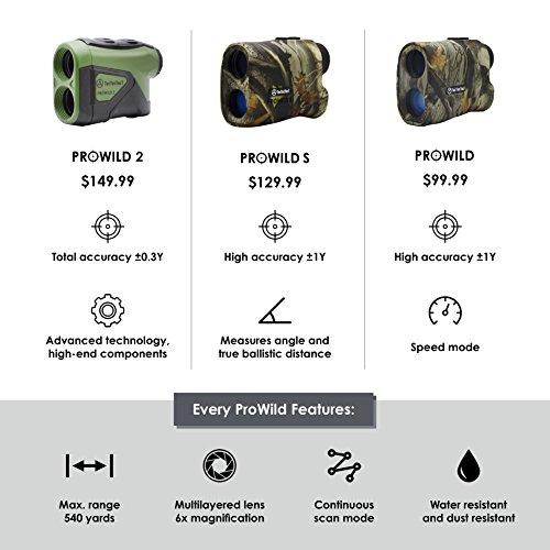Buy range finder