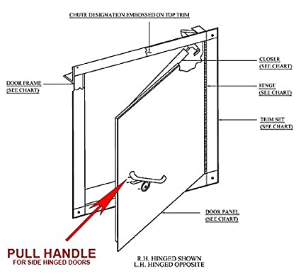 4 Inch Universal Pull Handle Fits Trash Laundry Chute Bottom. 4 Inch Universal Pull Handle Fits Trash Laundry Chute Bottom Side Hinged Doors Hardware Parts By Pro Chutes Amazon. Wiring. Sle Data Warehouse Architecture Diagram At Scoala.co
