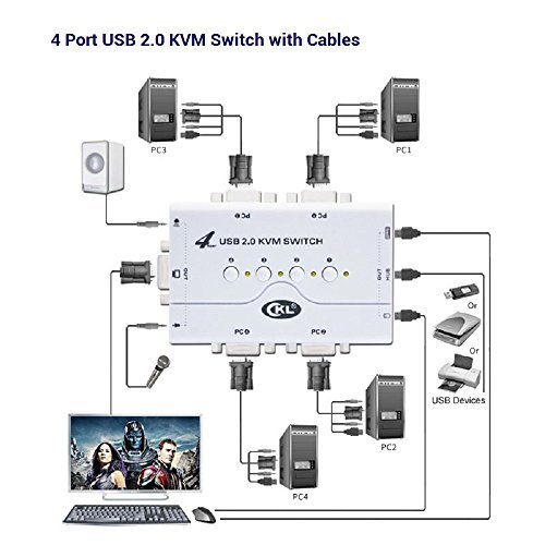 CKL 41UA USB 2.0 VGA KVM Switch with USB Hub + Cables Support Audio Microphone 2048x1536 (4 Port Manual)