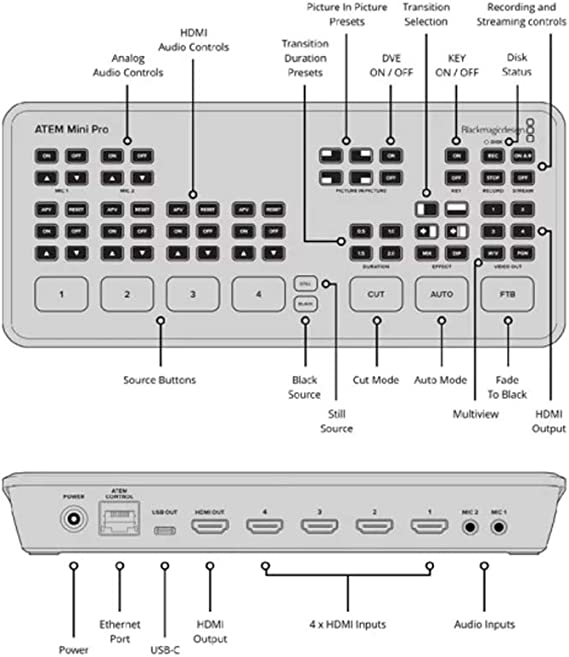 Amazon Com Blackmagic Design Atem Mini Pro Hdmi Live Stream Switcher