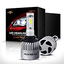 Auxbeam F-S2 Series 9006 Headlight Conversion Kits with 2 Pcs of Headlight Bulbs 72W 8000LM Bridgelux COB Chips Fog Light