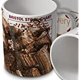 Bristol Stool Chart - Dirty Edition - Mug Cup - Ideal for nurses and medical students