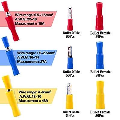 Glarks 300pcs 22-16 / 16-14 / 12-10 Gauge Insulated Quick Splice Female / Male Bullet Crimp Terminals Connectors Assortment Kit