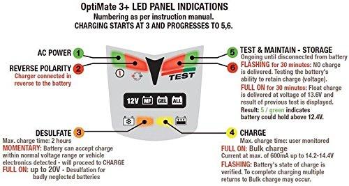 honda optimate 3 automatic 5 stage battery charger amazon ca rh amazon ca tecmate optimate 4 user manual Optimate Battery Charger