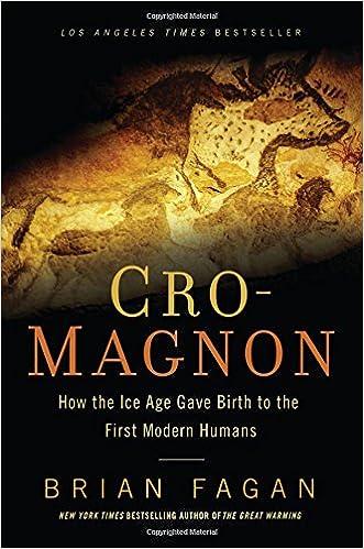 cro magnon culture