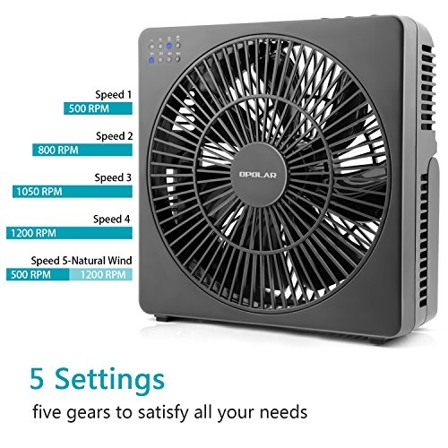 OPOLAR Fan, Operated, 4 Speeds+Natural Wind, Timer, Operation, Seven Blades, Angle, Box for Living Room, Bedroom