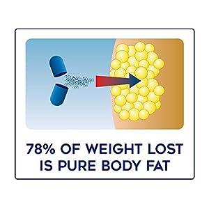 graphic regarding Alli Coupon Printable named Alli food plan supplements at walmart / The garage apparel keep