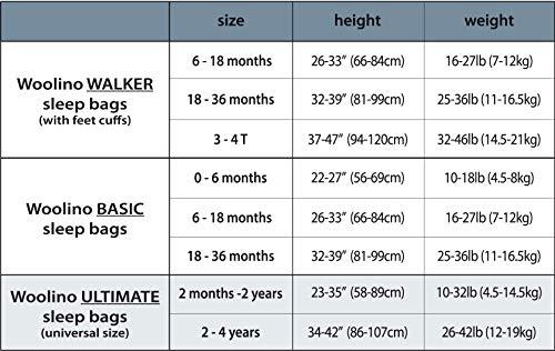 Woolino 4 Season Ultimate Baby Sleep Bag Sack – 2-24 Months Universal Size – Merino Wool – Lilac