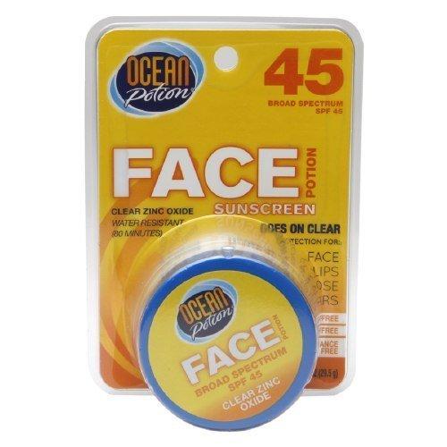 Sun & Skin Care Research - 5