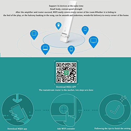 Xiaomi WiFi Extender, WiFi Amplificador 300 Mbps 360 Grados Full WiFi Cove Anillo: Amazon.es: Electrónica