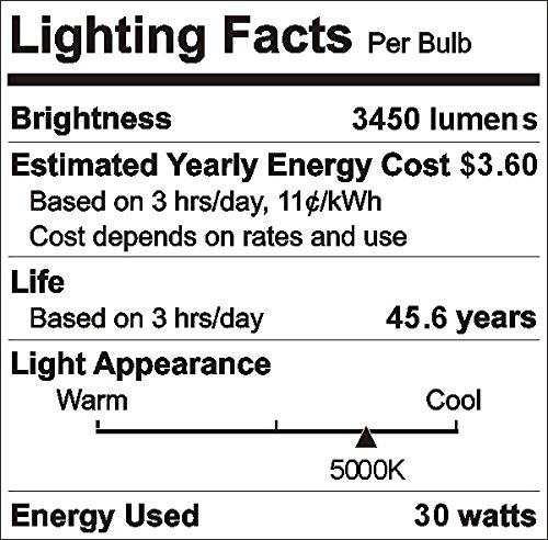 30W LED Corn Light Bulb - Natural White 5000K, Replaces 300W Incandescent, 3,450 Lumens, Medium (Standard Household) Base E26
