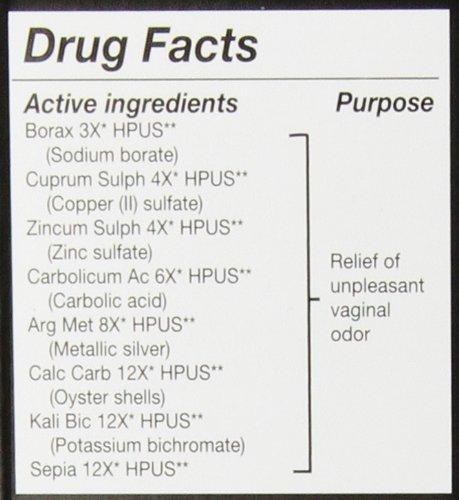 Vaginal or urine acidic odor