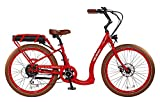 Pedego Boomerang Plus Red with Brown Ballon Package 48V 10Ah
