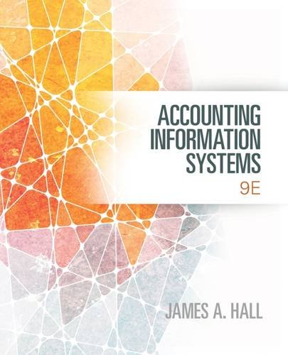 accounting information systems Definition: an accounting information system consists of the people, records, and methods used to gather financial information about business events, record it, process it into a useful.