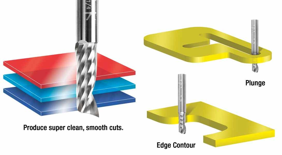 Amana Tool - 51404 Solid Carbide CNC Spiral 'O' Flute, Plastic Cutting 1/4 Dia x 3/4 x 1/4 by Amana Tool