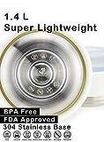 Dr. Si 1.4 Liter / 1.48 Quarts Lightweight